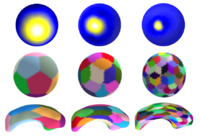 Spherical Wavelet Shape Analysis