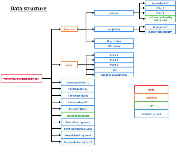 File:DataStructure-2016-12-10.png